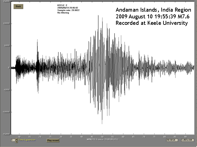 Andaman Islands 10 August 2009 recorded at Keele University