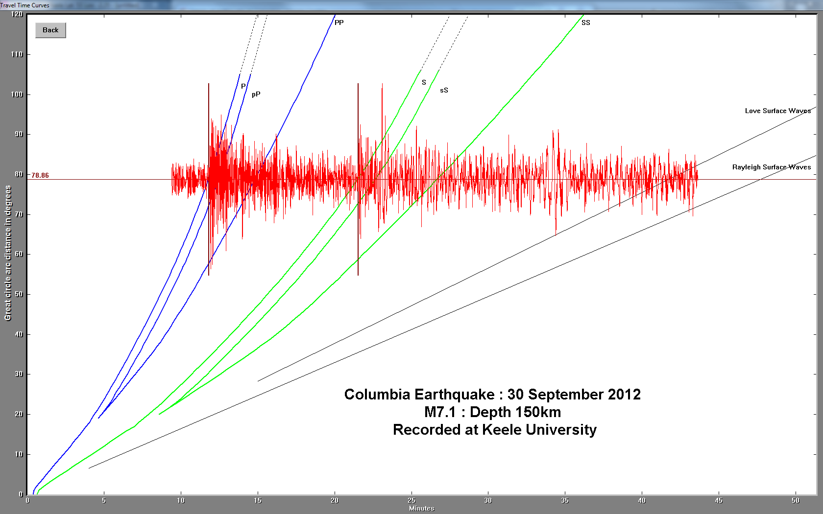 Columbia earthquake recorded at Keele, UK