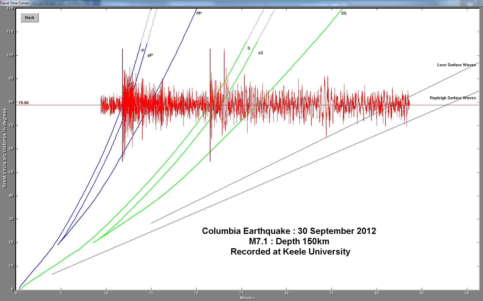 Columbia earthquake recorded at Keele, UK